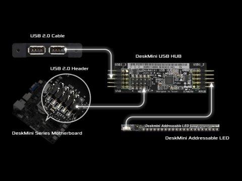 ASRock DESKMINI USB HUB 03 PCパーツ ベアボーン ベアボーンオプション