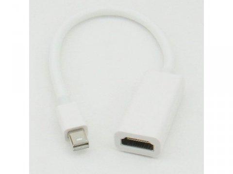 変換名人 MDP-HDMI miniDP→HDMI